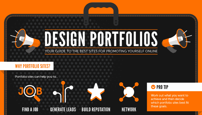 best online portfolio site featured image